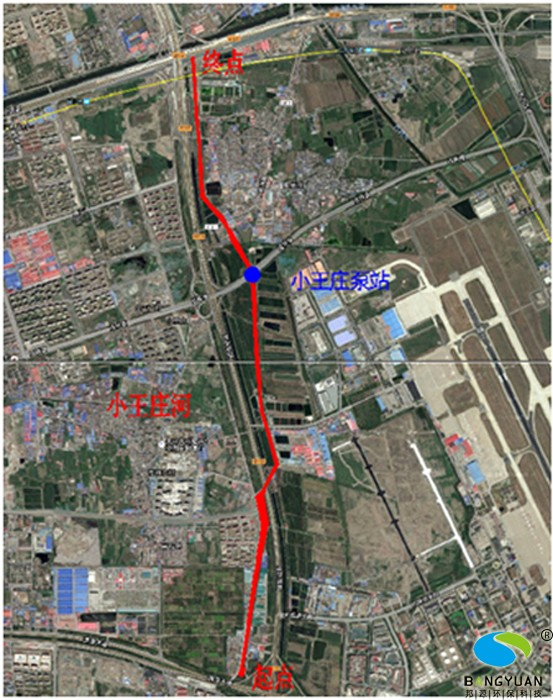 小王莊河位置示意圖