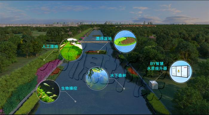 水環境治理生態措施