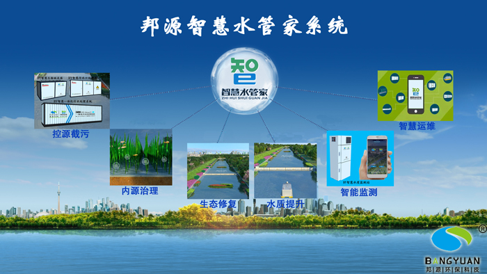 邦源智慧水管家系統技術體系圖